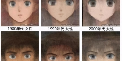 AI分析过往十年人气动漫角色:下巴越来越尖,眼睛越来越大